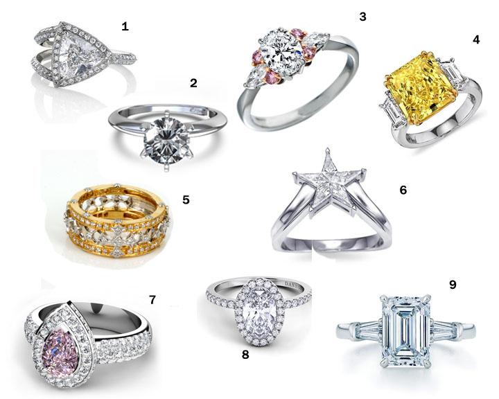 Adorn Jewels Adelaide Jewellery Adelaide Jewelry Regent Arcade Jeweller Engagment ring Adelaide manufacture jewellery custom Jewelry Adelaide